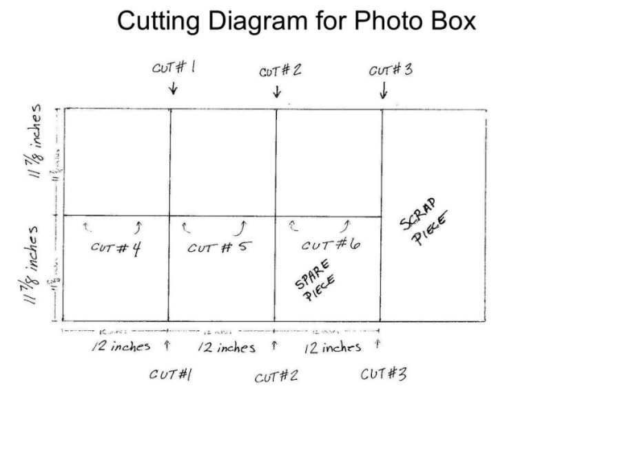 new diagram learn to make a photo box light box to take pictures of light box diagram at soozxer.org